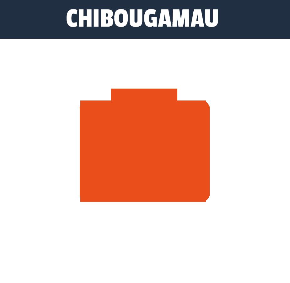 SCMX Photos Chibougamau